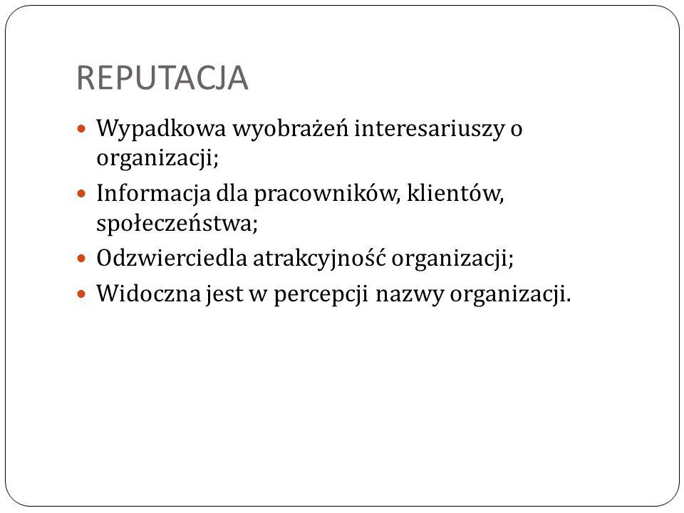 REPUTACJA Wypadkowa wyobrażeń interesariuszy o organizacji; Informacja dla pracowników, klientów, społeczeństwa; Odzwierciedla atrakcyjność organizacji; Widoczna jest w percepcji nazwy organizacji.