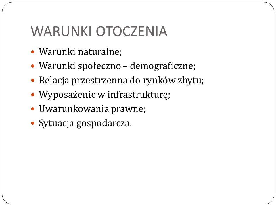 WARUNKI OTOCZENIA Warunki naturalne; Warunki społeczno – demograficzne; Relacja przestrzenna do rynków zbytu; Wyposażenie w infrastrukturę; Uwarunkowa