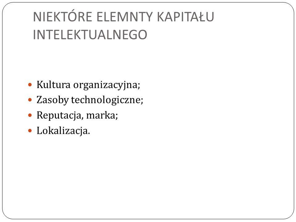 NIEKTÓRE ELEMNTY KAPITAŁU INTELEKTUALNEGO Kultura organizacyjna; Zasoby technologiczne; Reputacja, marka; Lokalizacja.