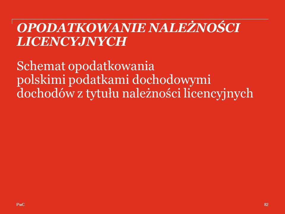 PwC OPODATKOWANIE NALEŻNOŚCI LICENCYJNYCH Schemat opodatkowania polskimi podatkami dochodowymi dochodów z tytułu należności licencyjnych 82