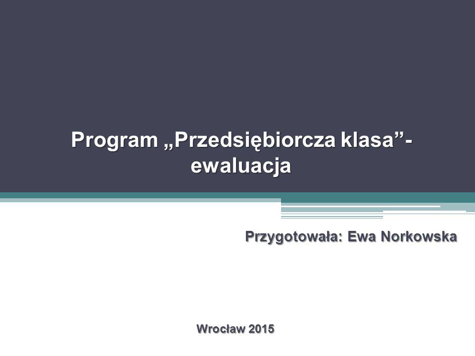 """Program """"Przedsiębiorcza klasa - ewaluacja Przygotowała: Ewa Norkowska Wrocław 2015"""