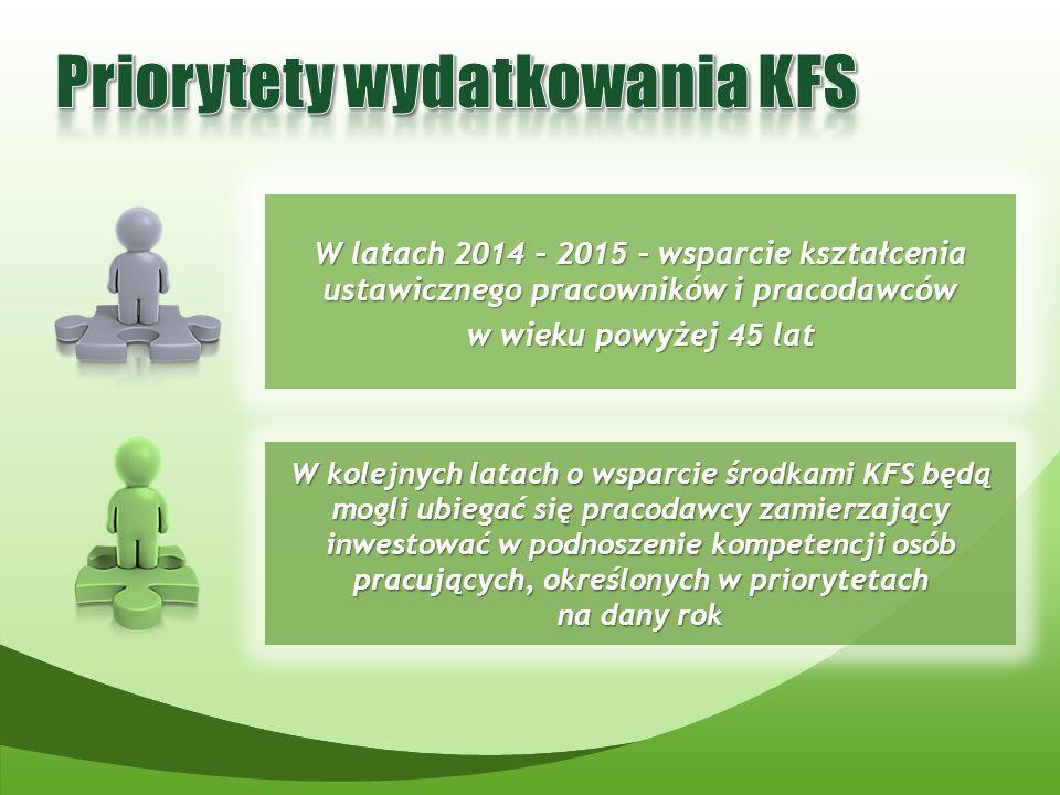 W latach 2014 – 2015 – wsparcie kształcenia ustawicznego pracowników i pracodawców w wieku powyżej 45 lat W kolejnych latach o wsparcie środkami KFS b