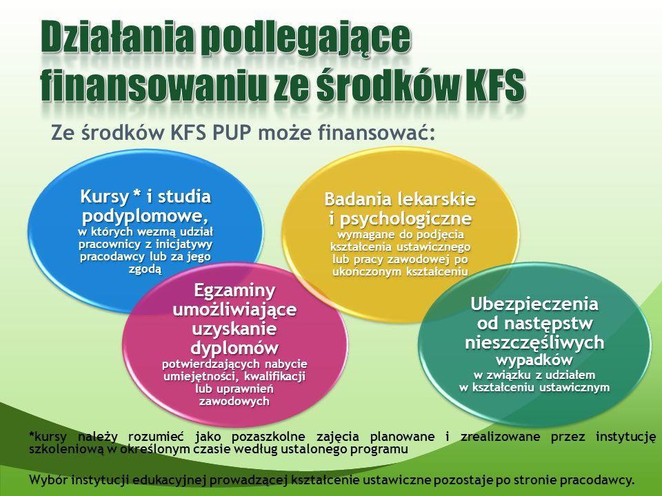 Ze środków KFS PUP może finansować: Kursy * i studia podyplomowe, w których wezmą udział pracownicy z inicjatywy pracodawcy lub za jego zgodą Egzaminy