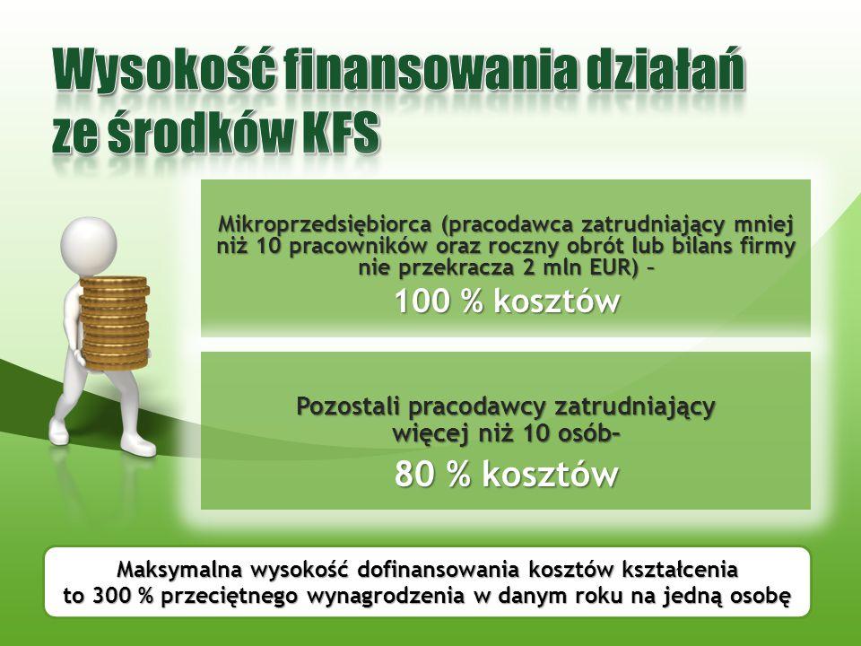 Mikroprzedsiębiorca (pracodawca zatrudniający mniej niż 10 pracowników oraz roczny obrót lub bilans firmy nie przekracza 2 mln EUR) – 100 % kosztów Po