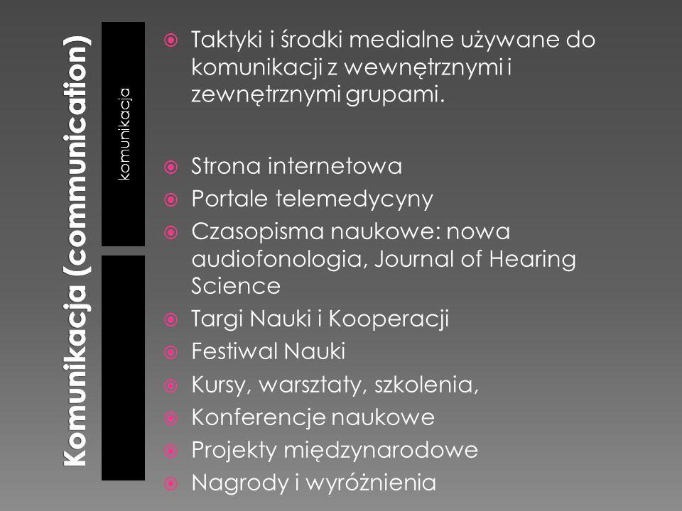 komunikacja  Taktyki i środki medialne używane do komunikacji z wewnętrznymi i zewnętrznymi grupami.
