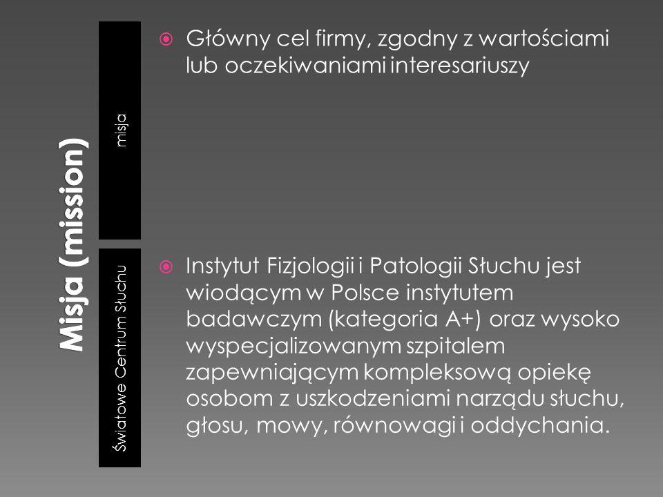 misja Światowe Centrum Słuchu  Główny cel firmy, zgodny z wartościami lub oczekiwaniami interesariuszy  Instytut Fizjologii i Patologii Słuchu jest wiodącym w Polsce instytutem badawczym (kategoria A+) oraz wysoko wyspecjalizowanym szpitalem zapewniającym kompleksową opiekę osobom z uszkodzeniami narządu słuchu, głosu, mowy, równowagi i oddychania.