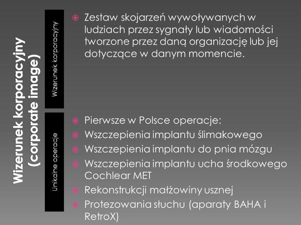 Wizerunek korporacyjny Unikalne operacje  Zestaw skojarzeń wywoływanych w ludziach przez sygnały lub wiadomości tworzone przez daną organizację lub jej dotyczące w danym momencie.