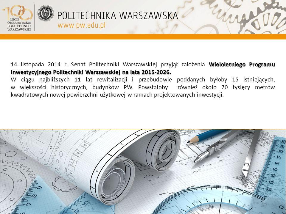 Wieloletniego Programu Inwestycyjnego Politechniki Warszawskiej na lata 2015-2026. 14 listopada 2014 r. Senat Politechniki Warszawskiej przyjął założe