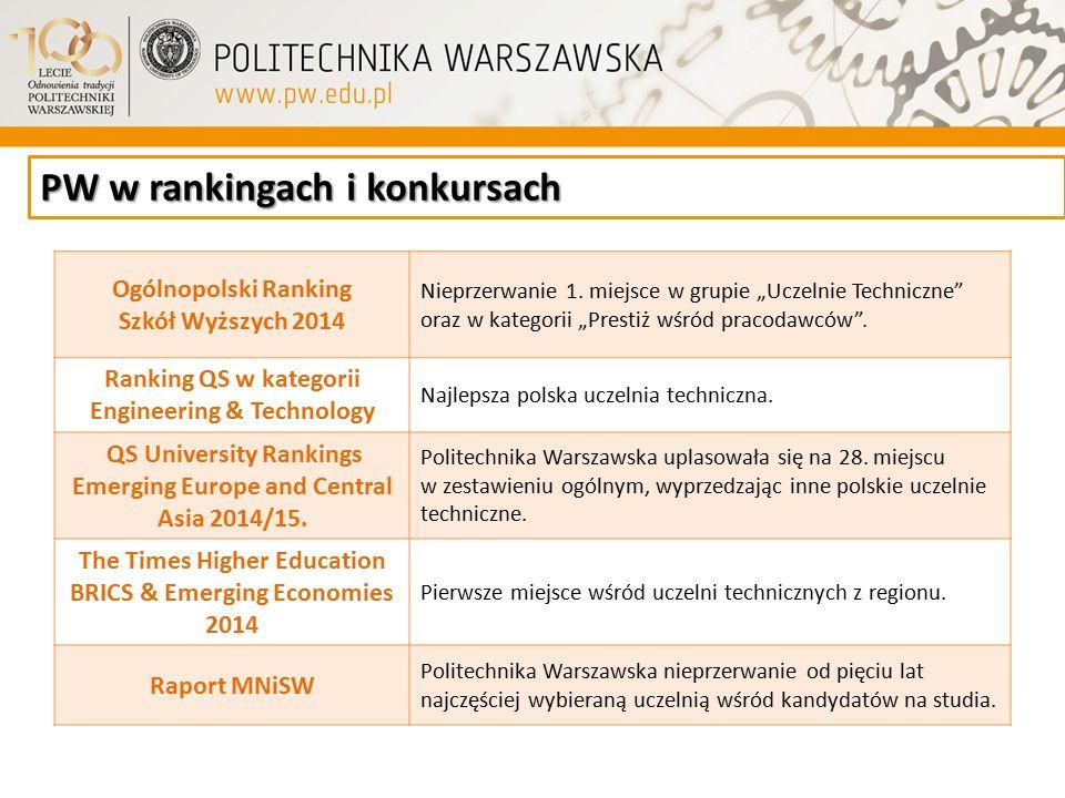 """PW w rankingach i konkursach Ogólnopolski Ranking Szkół Wyższych 2014 Nieprzerwanie 1. miejsce w grupie """"Uczelnie Techniczne"""" oraz w kategorii """"Presti"""