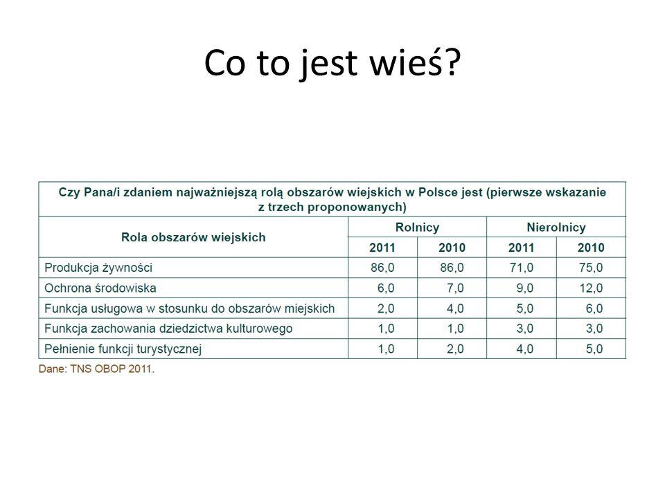 Co wpływa na wysoką jakość życia (dobrobyt) w ich miejscu zamieszkania europejczyków.