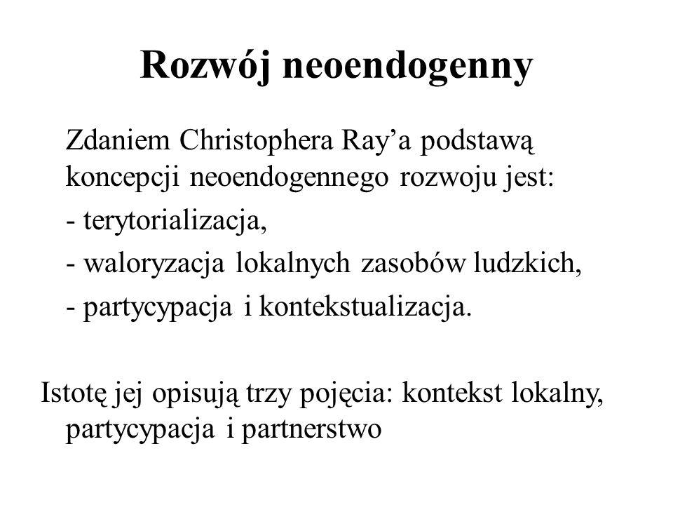 Rozwój neoendogenny Zdaniem Christophera Ray'a podstawą koncepcji neoendogennego rozwoju jest: - terytorializacja, - waloryzacja lokalnych zasobów ludzkich, - partycypacja i kontekstualizacja.