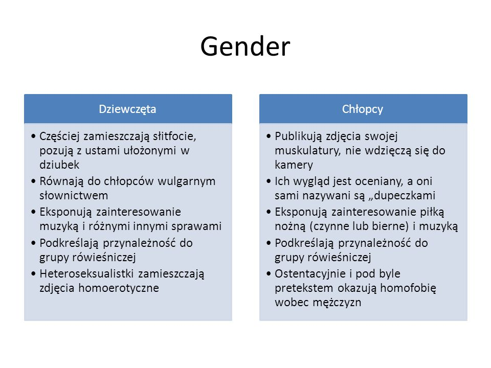 Gender Dziewczęta Częściej zamieszczają słitfocie, pozują z ustami ułożonymi w dziubek Równają do chłopców wulgarnym słownictwem Eksponują zainteresow