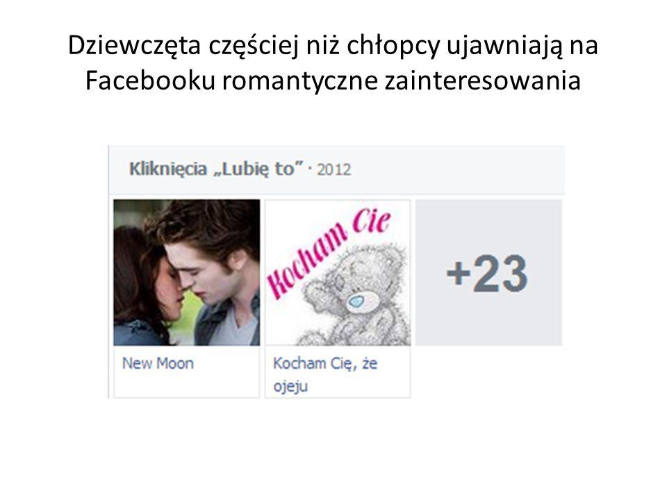 Dziewczęta częściej niż chłopcy ujawniają na Facebooku romantyczne zainteresowania