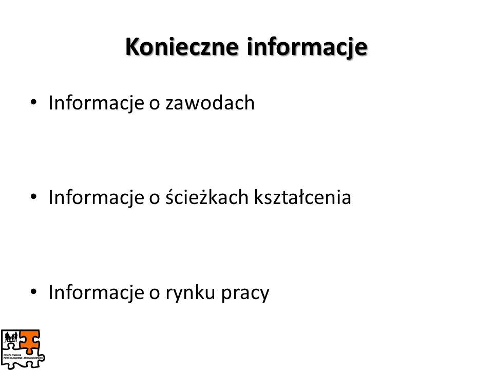 Konieczne informacje Informacje o zawodach Informacje o ścieżkach kształcenia Informacje o rynku pracy