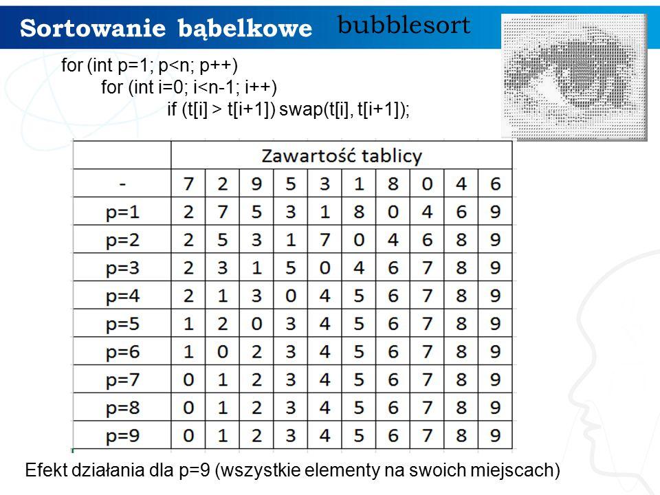 Sortowanie bąbelkowe bubblesort for (int p=1; p<n; p++) for (int i=0; i<n-1; i++) if (t[i] > t[i+1]) swap(t[i], t[i+1]); Efekt działania dla p=9 (wszystkie elementy na swoich miejscach)
