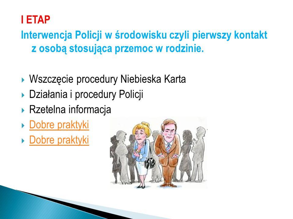 I ETAP Interwencja Policji w środowisku czyli pierwszy kontakt z osobą stosująca przemoc w rodzinie.  Wszczęcie procedury Niebieska Karta  Działania