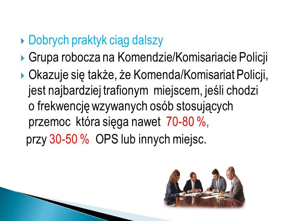  Dobrych praktyk ciąg dalszy  Grupa robocza na Komendzie/Komisariacie Policji  Okazuje się także, że Komenda/Komisariat Policji, jest najbardziej t
