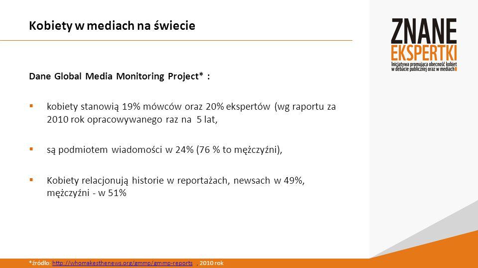 Kobiety w mediach na świecie Dane Global Media Monitoring Project* :  kobiety stanowią 19% mówców oraz 20% ekspertów (wg raportu za 2010 rok opracowywanego raz na 5 lat,  są podmiotem wiadomości w 24% (76 % to mężczyźni),  Kobiety relacjonują historie w reportażach, newsach w 49%, mężczyźni - w 51% *źródło: http://whomakesthenews.org/gmmp/gmmp-reports, 2010 rokhttp://whomakesthenews.org/gmmp/gmmp-reports