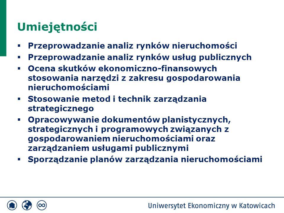 Umiejętności  Przeprowadzanie analiz rynków nieruchomości  Przeprowadzanie analiz rynków usług publicznych  Ocena skutków ekonomiczno-finansowych stosowania narzędzi z zakresu gospodarowania nieruchomościami  Stosowanie metod i technik zarządzania strategicznego  Opracowywanie dokumentów planistycznych, strategicznych i programowych związanych z gospodarowaniem nieruchomościami oraz zarządzaniem usługami publicznymi  Sporządzanie planów zarządzania nieruchomościami