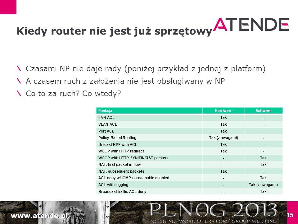 www.atende.pl 15 Kiedy router nie jest już sprzętowy Czasami NP nie daje rady (poniżej przykład z jednej z platform) A czasem ruch z założenia nie jest obsługiwany w NP Co to za ruch.