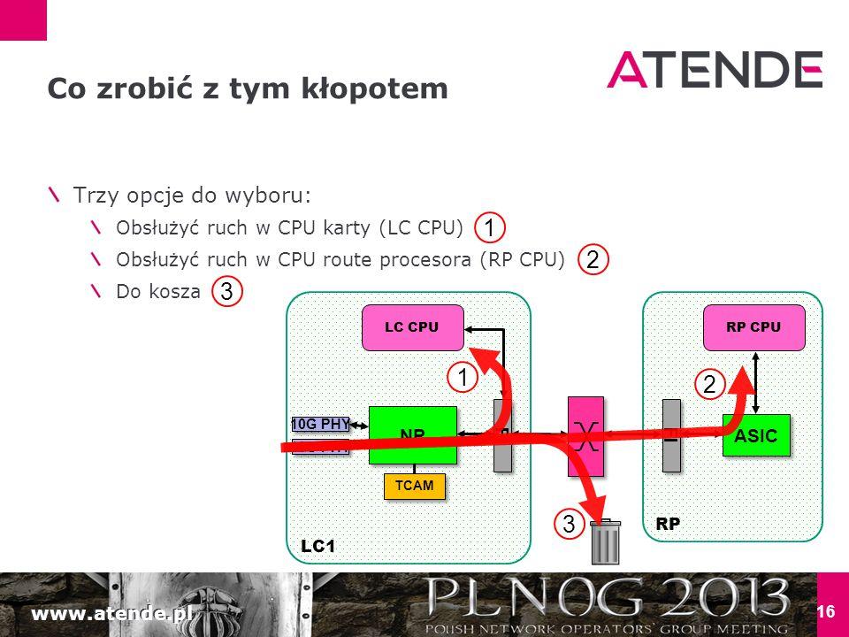 www.atende.pl 16 Co zrobić z tym kłopotem LC1 NP 10G PHY TCAM LC CPU RP FI ASIC RP CPU FI Trzy opcje do wyboru: Obsłużyć ruch w CPU karty (LC CPU) Obsłużyć ruch w CPU route procesora (RP CPU) Do kosza 1 2 3 1 2 3