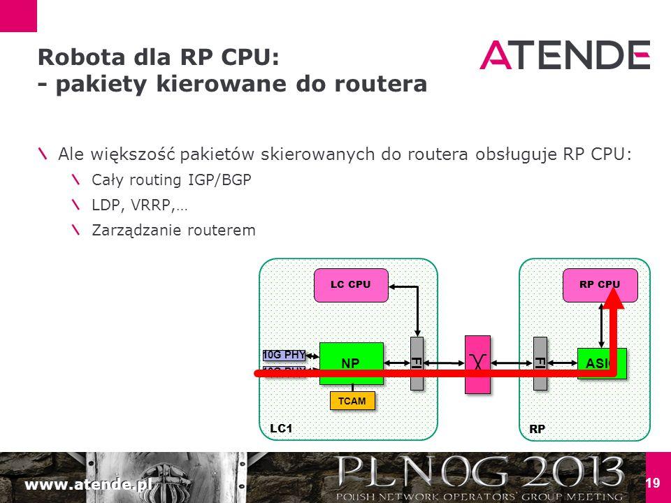www.atende.pl 19 Robota dla RP CPU: - pakiety kierowane do routera Ale większość pakietów skierowanych do routera obsługuje RP CPU: Cały routing IGP/BGP LDP, VRRP,… Zarządzanie routerem LC1 NP 10G PHY TCAM LC CPU RP FI ASIC RP CPU FI