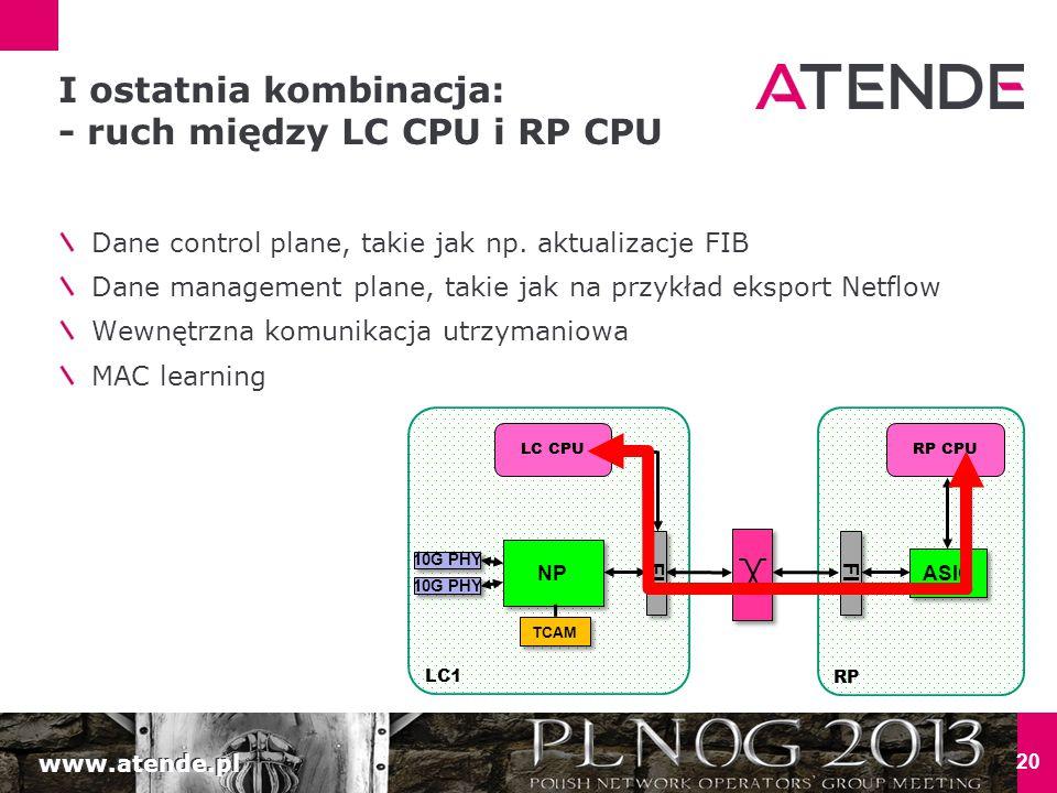www.atende.pl 20 I ostatnia kombinacja: - ruch między LC CPU i RP CPU Dane control plane, takie jak np.
