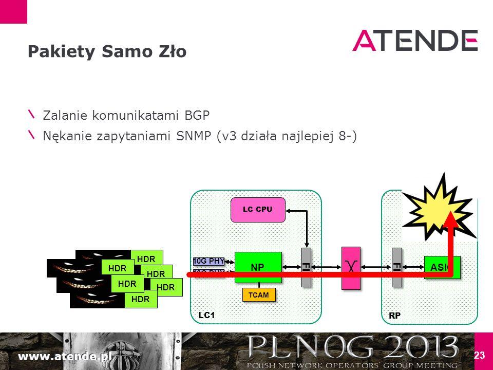 www.atende.pl 23 Pakiety Samo Zło Zalanie komunikatami BGP Nękanie zapytaniami SNMP (v3 działa najlepiej 8-) HDR LC1 NP 10G PHY TCAM LC CPU RP FI ASIC RP CPU FI HDR