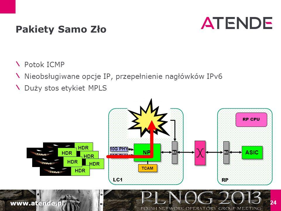 www.atende.pl 24 Pakiety Samo Zło Potok ICMP Nieobsługiwane opcje IP, przepełnienie nagłówków IPv6 Duży stos etykiet MPLS LC1 NP 10G PHY TCAM LC CPU RP FI ASIC RP CPU FI HDR