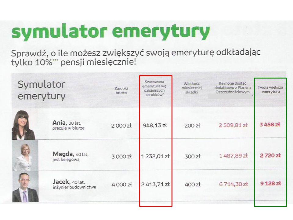 Elastyczność – dostęp od 12 składki Bezpieczeństwo - ZŁOTO + 19% - ZYSK bez podatku DEPOZYT ZŁOTA Sztywność od 60/120 składki Wirtualność pieniądza POLISA STRATA 19% Od 5 do 30 lat składka 250 zł/mc lub 3000 zł/rok Koszt – aż 24 składki Tylko 12 składek - ZWROT Obowiązek Przywilej – hurtowo i na raty