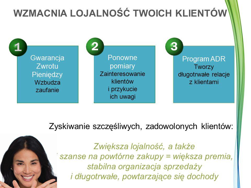 WZMACNIA LOJALNOŚĆ TWOICH KLIENTÓW 10 EUR 5 EUR Gwarancja Zwrotu Pieniędzy Wzbudza zaufanie Ponowne pomiary Zainteresowanie klientów i przykucie ich uwagi Program ADR Tworzy długotrwałe relacje z klientami Zyskiwanie szczęśliwych, zadowolonych klientów: Zwiększa lojalność, a także i szanse na powtórne zakupy = większa premia, stabilna organizacja sprzedaży i długotrwałe, powtarzające się dochody