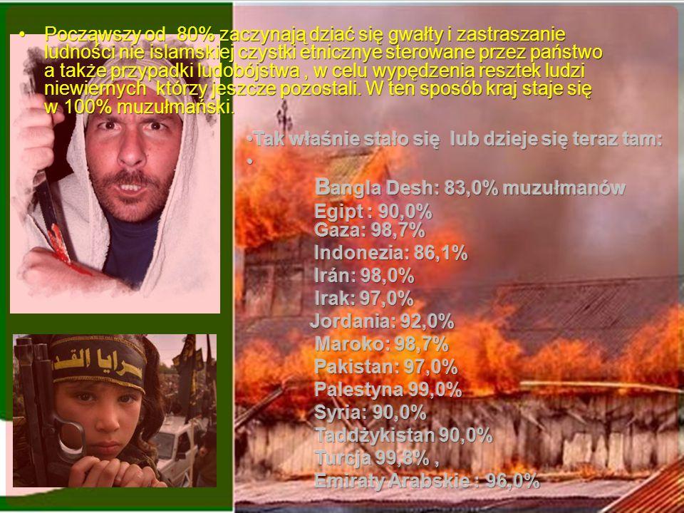 W krajach w których liczba muzułmanów przekracza 60% mieszkańców odbywają się prześladowania bez ograniczeń niewierzących lub wyznających inne religie