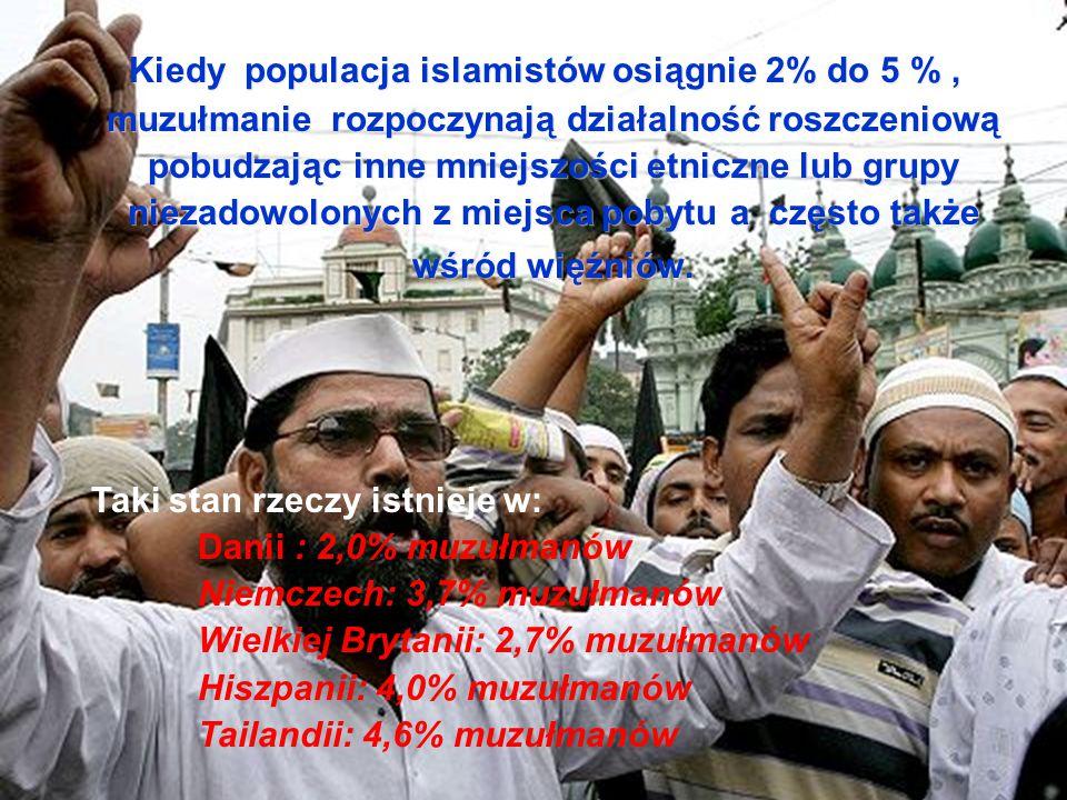Popatrzmy jak to działa: Kiedy populacja muzułmanów w jakimś kraju pozostaje około 2% lub mniej, W takim przypadku ludność miejscowa traktuje muzułman