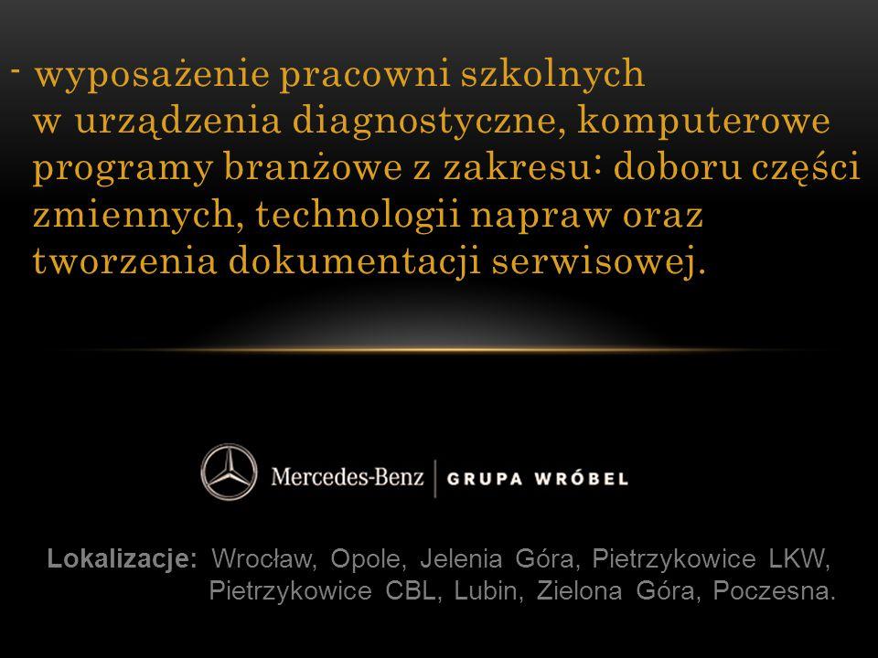 Lokalizacje: Wrocław, Opole, Jelenia Góra, Pietrzykowice LKW, Pietrzykowice CBL, Lubin, Zielona Góra, Poczesna. - wyposażenie pracowni szkolnych w urz