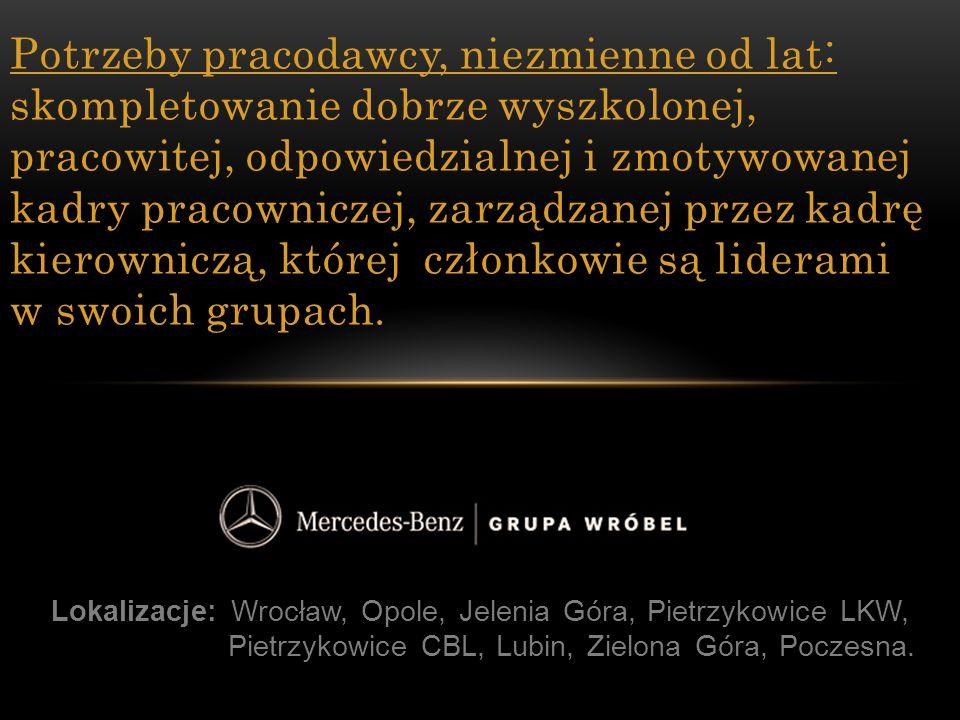 Lokalizacje: Wrocław, Opole, Jelenia Góra, Pietrzykowice LKW, Pietrzykowice CBL, Lubin, Zielona Góra, Poczesna. Potrzeby pracodawcy, niezmienne od lat