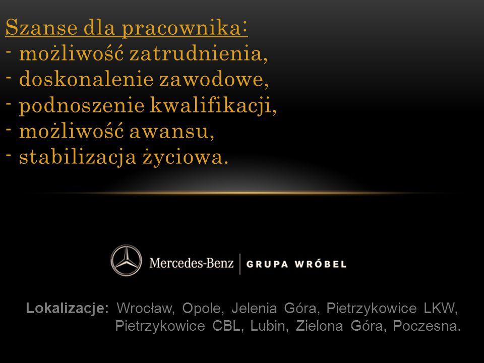 Lokalizacje: Wrocław, Opole, Jelenia Góra, Pietrzykowice LKW, Pietrzykowice CBL, Lubin, Zielona Góra, Poczesna. Szanse dla pracownika: - możliwość zat