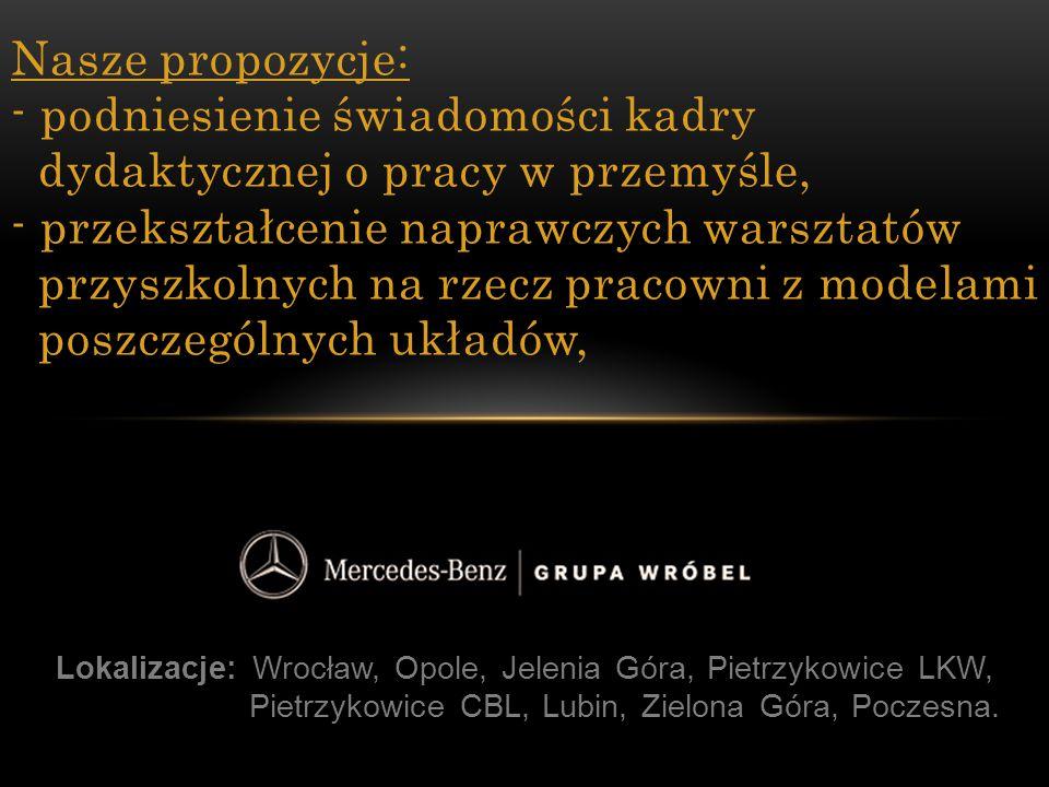 Lokalizacje: Wrocław, Opole, Jelenia Góra, Pietrzykowice LKW, Pietrzykowice CBL, Lubin, Zielona Góra, Poczesna. Nasze propozycje: - podniesienie świad