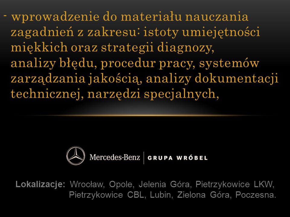 Lokalizacje: Wrocław, Opole, Jelenia Góra, Pietrzykowice LKW, Pietrzykowice CBL, Lubin, Zielona Góra, Poczesna. - wprowadzenie do materiału nauczania