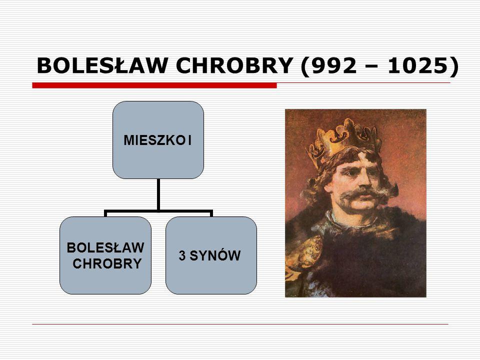 BOLESŁAW CHROBRY (992 – 1025) MIESZKO I BOLESŁAW CHROBRY 3 SYNÓW