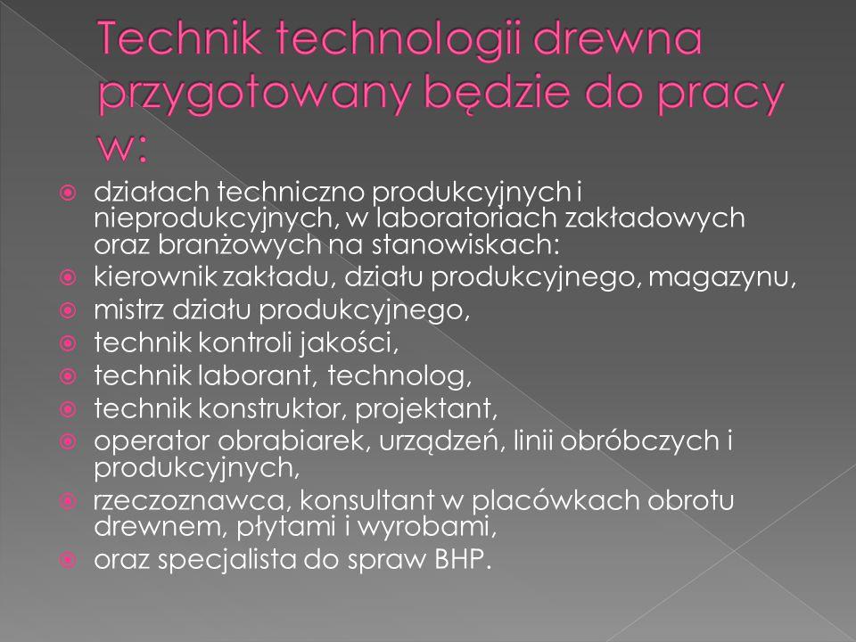  działach techniczno produkcyjnych i nieprodukcyjnych, w laboratoriach zakładowych oraz branżowych na stanowiskach:  kierownik zakładu, działu produ