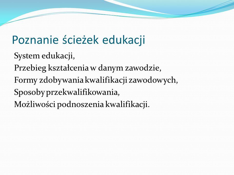 Poznanie ścieżek edukacji System edukacji, Przebieg kształcenia w danym zawodzie, Formy zdobywania kwalifikacji zawodowych, Sposoby przekwalifikowania, Możliwości podnoszenia kwalifikacji.