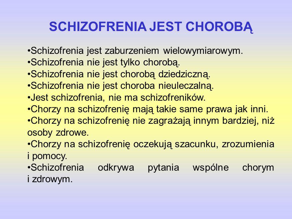 SCHIZOFRENIA JEST CHOROBĄ Schizofrenia jest zaburzeniem wielowymiarowym.