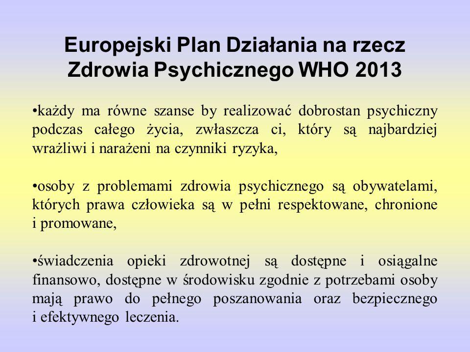 Europejski Plan Działania na rzecz Zdrowia Psychicznego WHO 2013 każdy ma równe szanse by realizować dobrostan psychiczny podczas całego życia, zwłaszcza ci, który są najbardziej wrażliwi i narażeni na czynniki ryzyka, osoby z problemami zdrowia psychicznego są obywatelami, których prawa człowieka są w pełni respektowane, chronione i promowane, świadczenia opieki zdrowotnej są dostępne i osiągalne finansowo, dostępne w środowisku zgodnie z potrzebami osoby mają prawo do pełnego poszanowania oraz bezpiecznego i efektywnego leczenia.