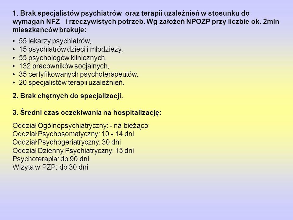 1. Brak specjalistów psychiatrów oraz terapii uzależnień w stosunku do wymagań NFZ i rzeczywistych potrzeb. Wg założeń NPOZP przy liczbie ok. 2mln mie