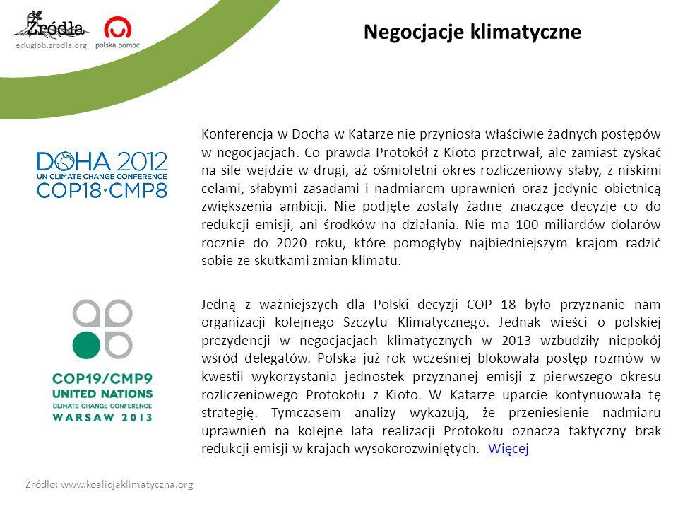 eduglob.zrodla.org Konferencja w Docha w Katarze nie przyniosła właściwie żadnych postępów w negocjacjach.