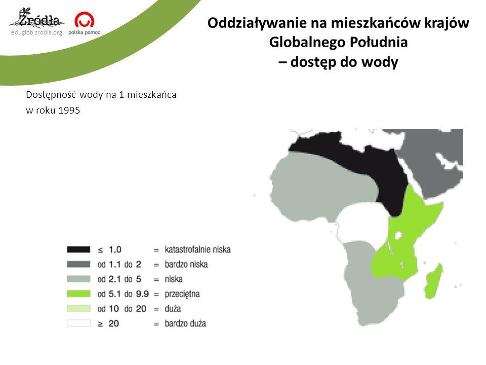eduglob.zrodla.org Dostępność wody na 1 mieszkańca w roku 1995 Oddziaływanie na mieszkańców krajów Globalnego Południa – dostęp do wody