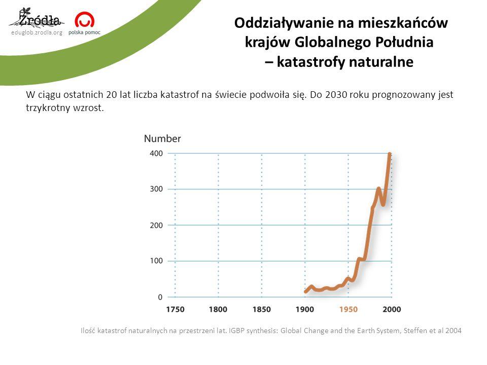 eduglob.zrodla.org W ciągu ostatnich 20 lat liczba katastrof na świecie podwoiła się. Do 2030 roku prognozowany jest trzykrotny wzrost. Oddziaływanie