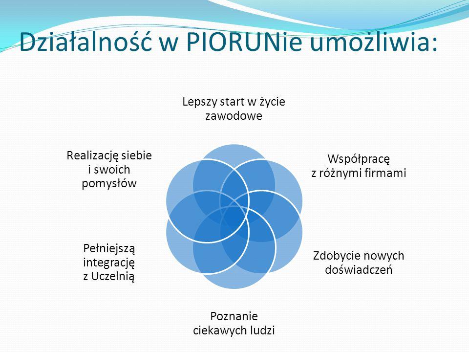 Działalność w PIORUNie umożliwia: Lepszy start w życie zawodowe Współpracę z różnymi firmami Zdobycie nowych doświadczeń Poznanie ciekawych ludzi Pełn