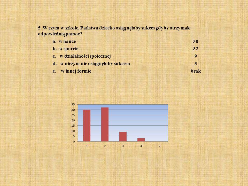 Ankieta skierowana do uczniów W trakcie prac skierowana została ankieta do uczniów gimnazjum.