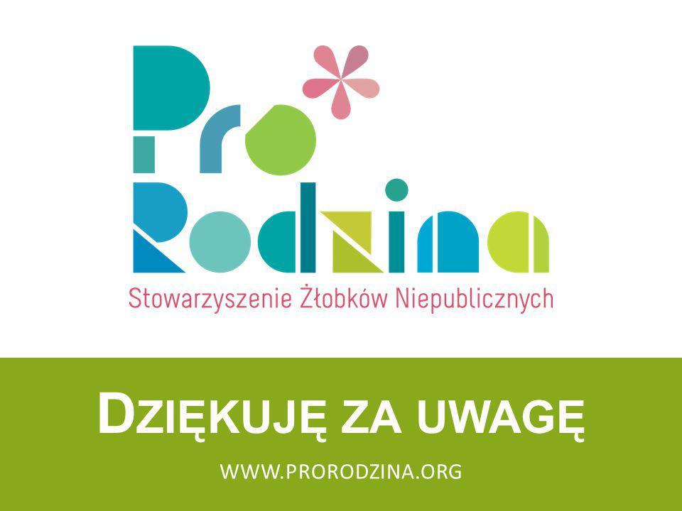 D ZIĘKUJĘ ZA UWAGĘ WWW.PRORODZINA.ORG